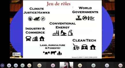List of global stakeholders